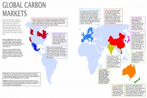 How the UN climate talks can glue together a global carbon market