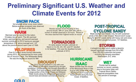 US 2012 weather extremes mapped