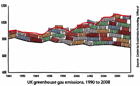 Is it time for the UK to account for 'carbon omissions'?
