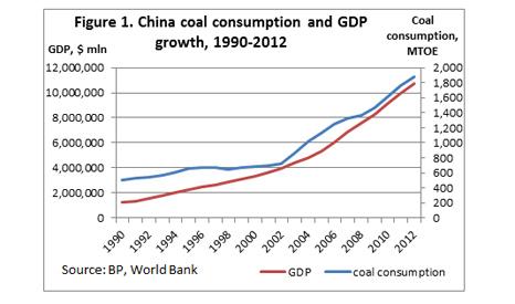 China coal_466