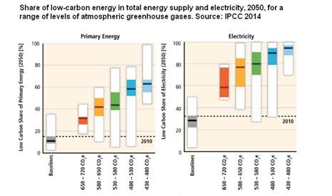 Clean_energy_466