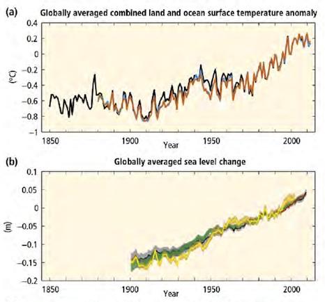 Pic: IPCC