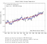 "2014 ""warmest"" year since 1891"