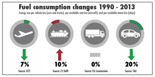 Fuel_Consumption_Changes_0