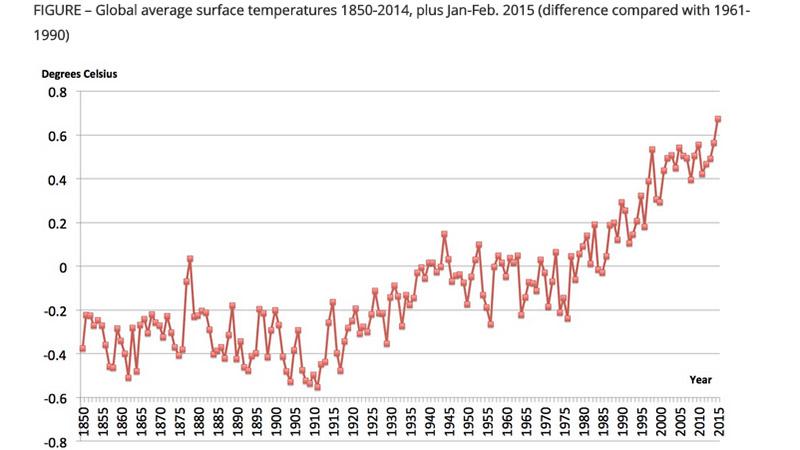 (Graph: GWG Energy/2015)
