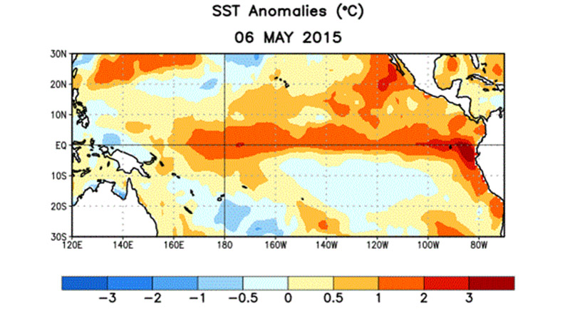 El Nino is marked by an increase in sea surface temperatures across the eastern tropical and central Pacific (Pic: NOAA)