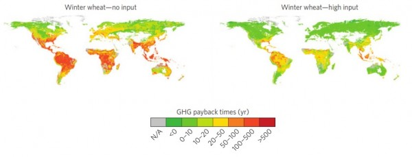 Greenhouse gas payback times for winter wheat (Source: Nature Climate Change)