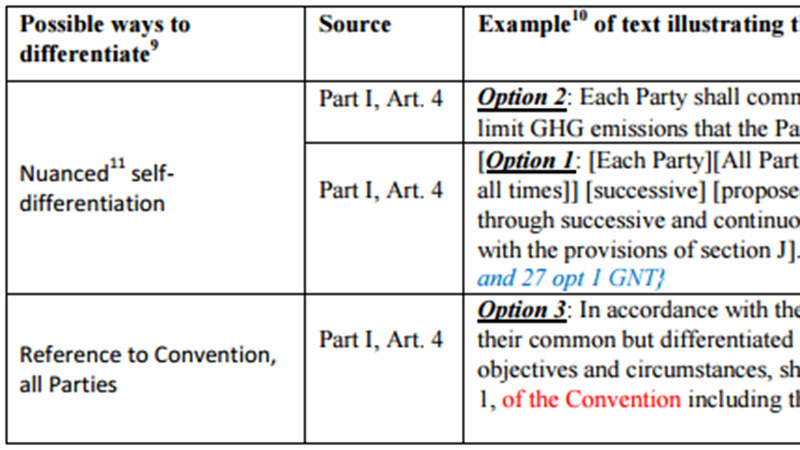 Click on the picture to load up the working document - the table is Annex 1 and on page 11
