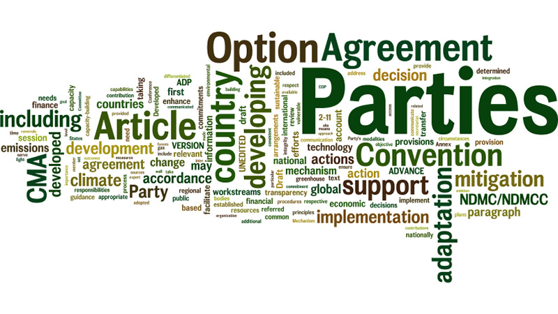 The draft Paris 'agreement' as a word cloud