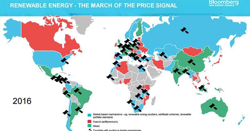 BBG_price_signals_800