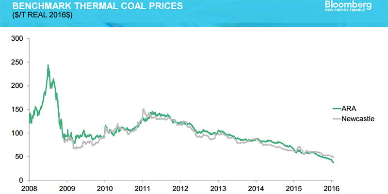 BBG_thermal_coal_800