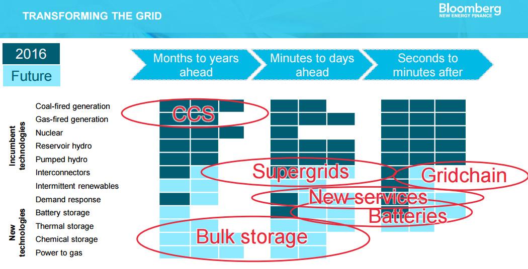 BBG_transforming_grid_800