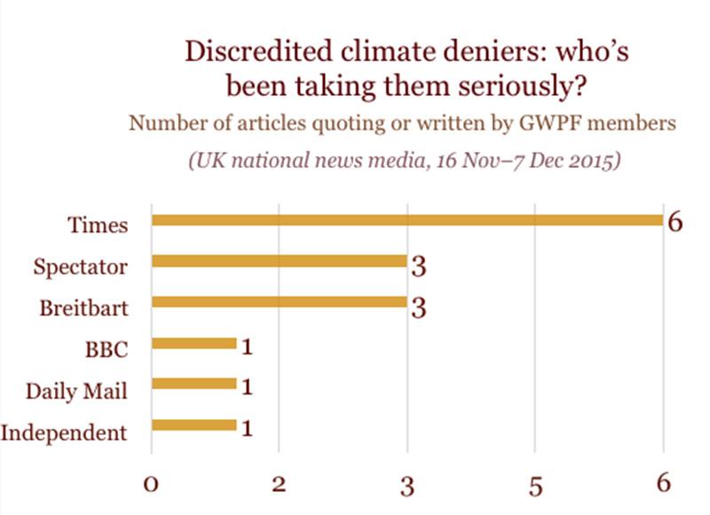 (Pic: Climate Unspun/Open Democracy)