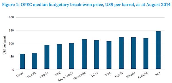 Source: Chatham House