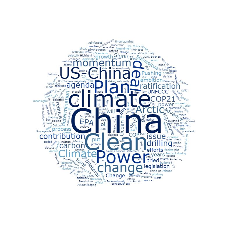 We asked: What is President Obama's most significant legacy when it comes to climate change? Your answers as a word cloud