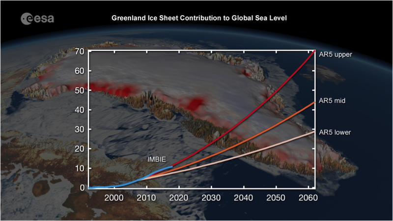 Greenland ice loss much faster than expected